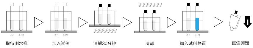 总磷快速测定仪检测步骤